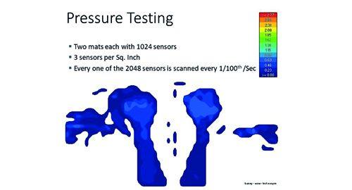 Pressure Testing Image feature